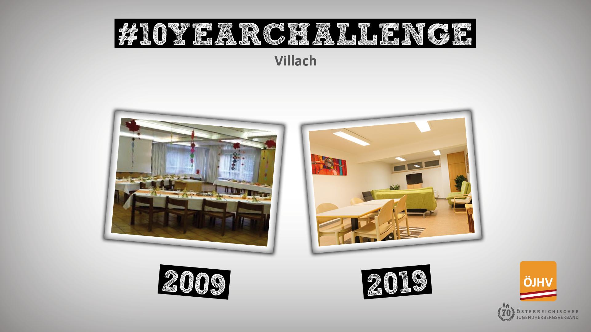 Jugendherbergsverband #10YearChallenge Villach